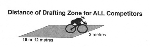 drafting-zone