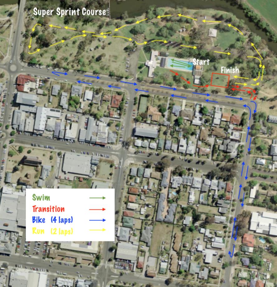 Super Sprint Course Route